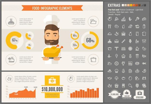 Szablon Infographic Plansza żywności I Zestaw Ikon żywności Premium Wektorów