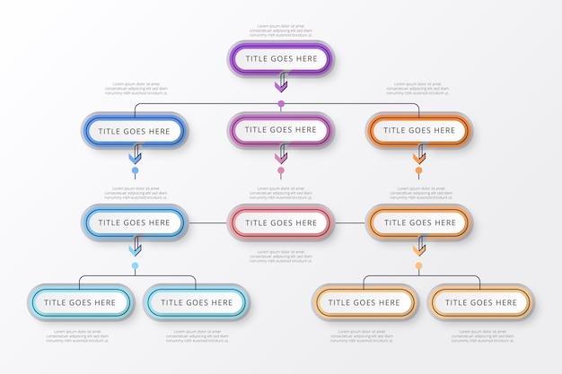 Szablon Infographic Schemat Przepływu Darmowych Wektorów