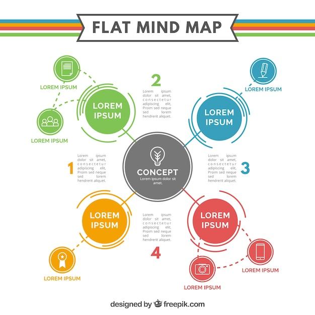 Szablon mapy umysłu płaskiego Darmowych Wektorów