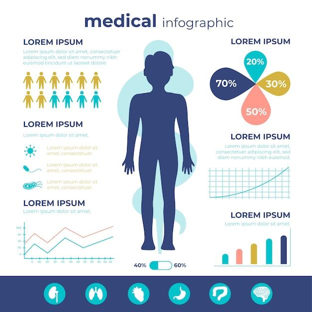 Szablon Medyczny Infografiki Darmowych Wektorów