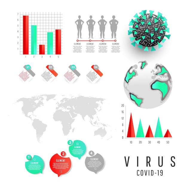 Szablon Projektu Koronawirusa Infografika Z Mapy świata, Wykresy, Komórki Wirusa Korony Premium Wektorów