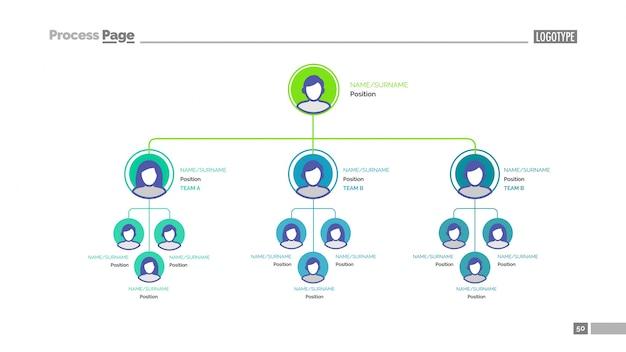 Szablon slajdu wykresu organizacyjnego Darmowych Wektorów