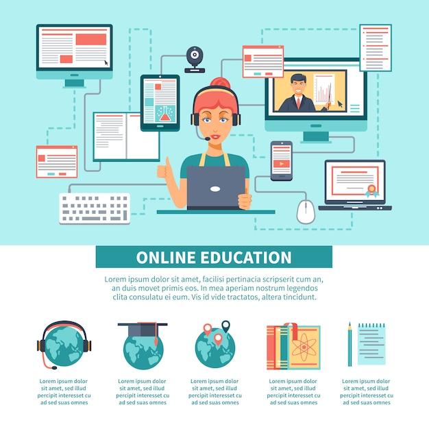 Szkolenia online infografiki szkoleniowe Darmowych Wektorów