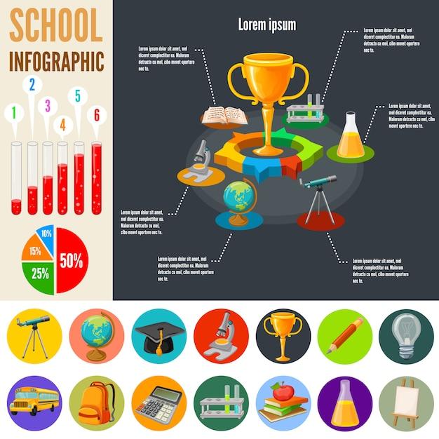 Szkolny Szablon Infografiki Z Nabywaniem Wiedzy Projektowej, Ikony Edukacji Diagramy Statystyki Ilustracji Wektorowych Darmowych Wektorów
