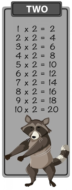 Szop Pracz Na Tabeli Czasu Matematyki Premium Wektorów