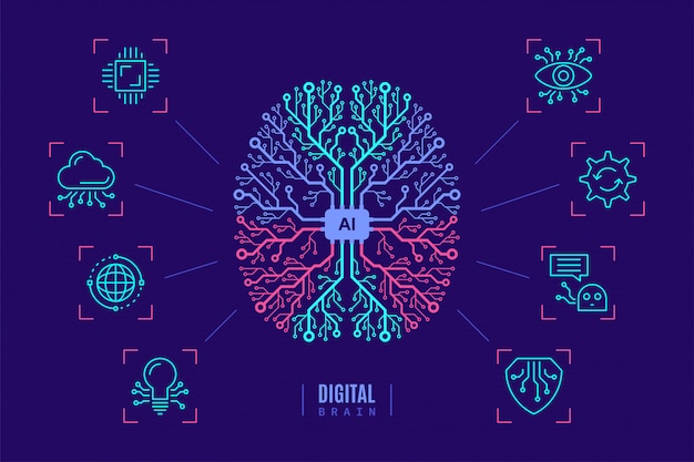 Sztuczny Inteligentny Transparent Koncepcja, Płaski Design Premium Wektorów