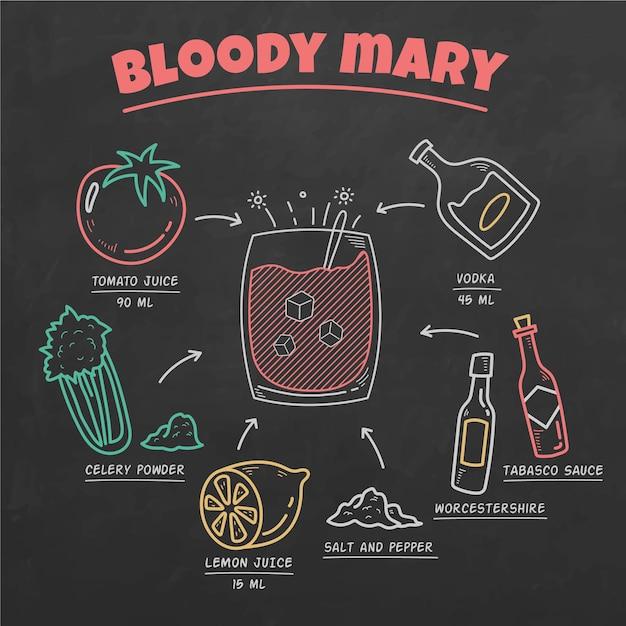 Tablica Na Krwawy Marynowany Przepis Na Koktajl Darmowych Wektorów