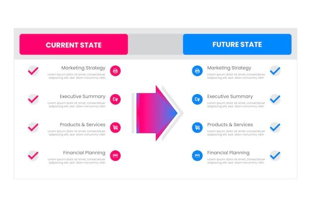 Teraz Vs Przyszłe Infografiki W Płaskiej Konstrukcji Darmowych Wektorów