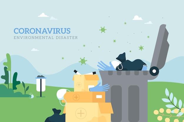 Tło Odpadów Koronawirusa Darmowych Wektorów