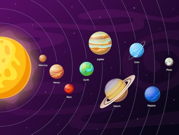 Tło programu układ słoneczny kreskówka Premium Wektorów