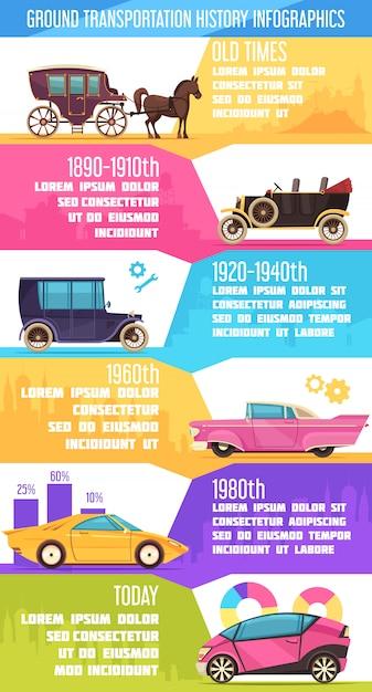 Transport Naziemny Od Transportu Dawnego Czasu Do Nowoczesnych Samochodów Kolorowe Infografiki Z Wykresami Darmowych Wektorów
