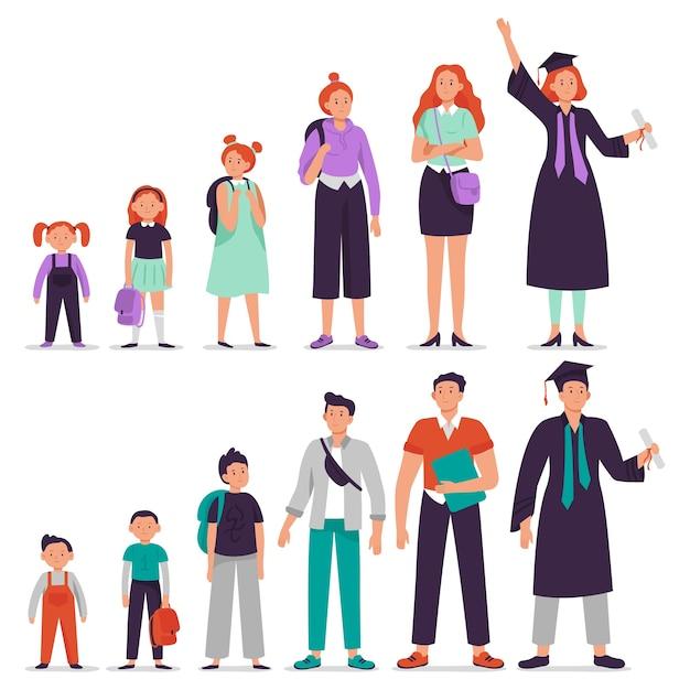 Uczniowie W Różnym Wieku Darmowych Wektorów