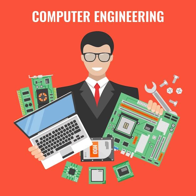 Ulotka Inżynierii Komputerowej Z Człowiekiem W Garniturze Z Laptopem I Narzędziami Do Naprawy Ilustracji Wektorowych Darmowych Wektorów