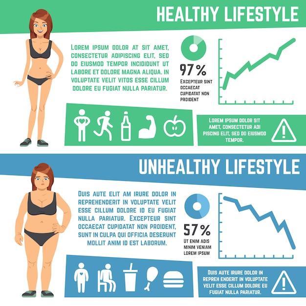 Utrata masy ciała i dieta wektor medyczne infografiki Premium Wektorów