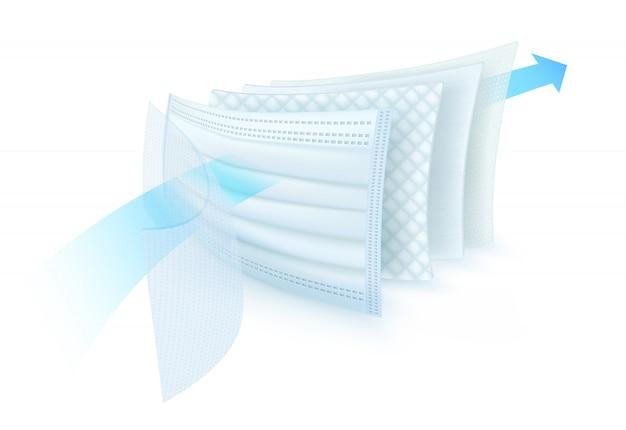 Warstwa Ochronna W Masce Chirurgicznej Wielowarstwowy Filtr Skutecznie Zapobiega Wirusowi. Premium Wektorów
