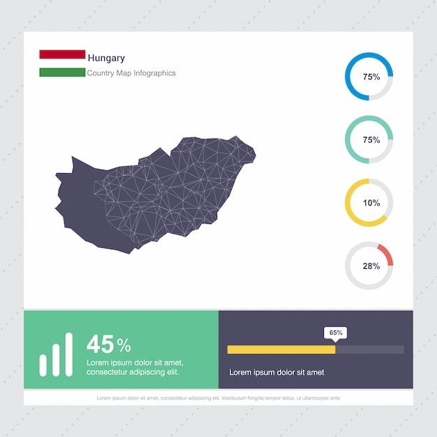 Węgry Mapę Idealna Flaga Infografiki Szablon Premium Wektorów