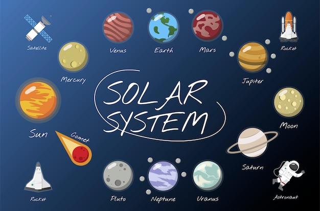 Wektor Układu Słonecznego Darmowych Wektorów