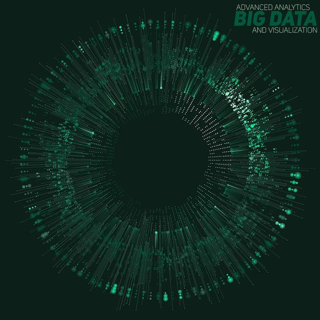 Wizualizacja Zielonego Koła Big Data. Futurystyczna Plansza. Estetyka Informacji. Wizualna Złożoność Danych. Graficzna Wizualizacja Złożonych Wątków Danych. Sieć Społeczna. Abstrakcyjny Wykres Danych Darmowych Wektorów