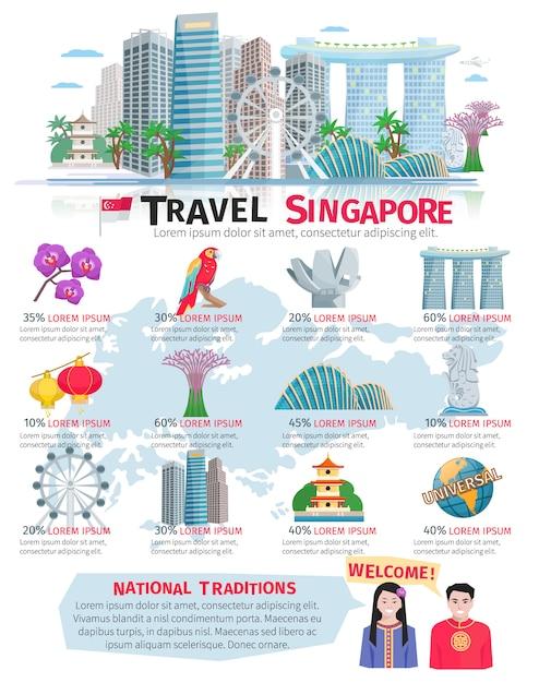 Wycieczki po kulturze singapuru i informacje o tradycjach narodowych dla infografistów podróżujących Darmowych Wektorów