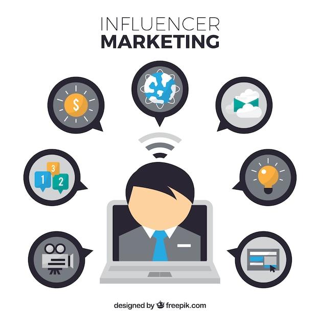 Wzornictwo marketingowe wpływające na firmy Darmowych Wektorów