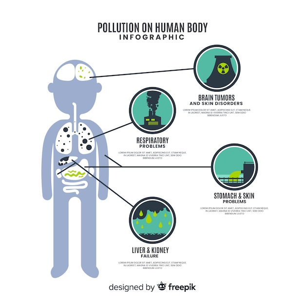 Zanieczyszczenie organizmu ludzkiego Darmowych Wektorów