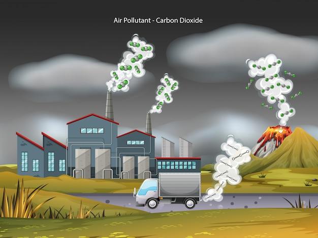Zanieczyszczenie powietrza przez fabrykę i samochód Darmowych Wektorów