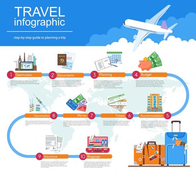 Zaplanuj Przewodnik Po Infografice Podróży. Premium Wektorów