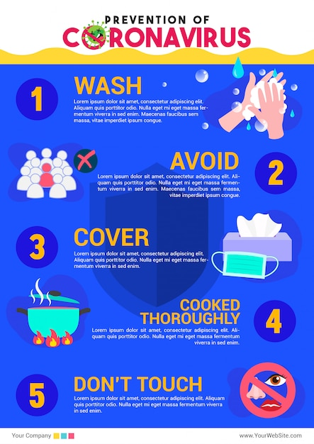 Zapobieganie Plakat Infografiki Coronavirus Premium Wektorów