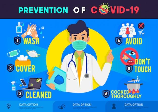 Zapobieganie Projektowi Infografiki Koronawirusa Premium Wektorów