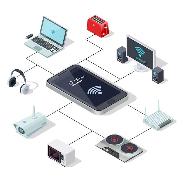 Zarządzanie Sprzętem Agd Za Pomocą Smartfona Premium Wektorów