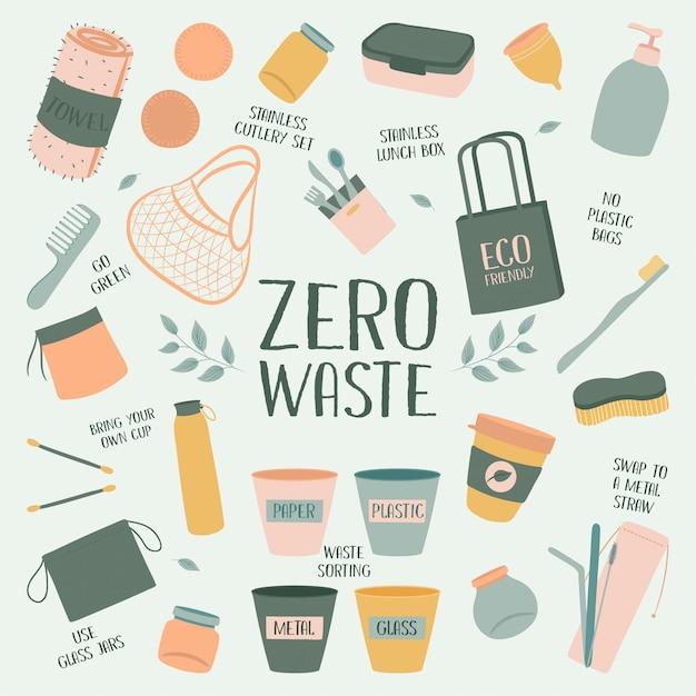 Zestaw Elementów Ręcznie Rysowane Zero Odpadów. Eco Green. Mniej Plastiku. Przyjazny Dla środowiska. Eco Green. Eco Life. Dzień Ziemi. Premium Wektorów