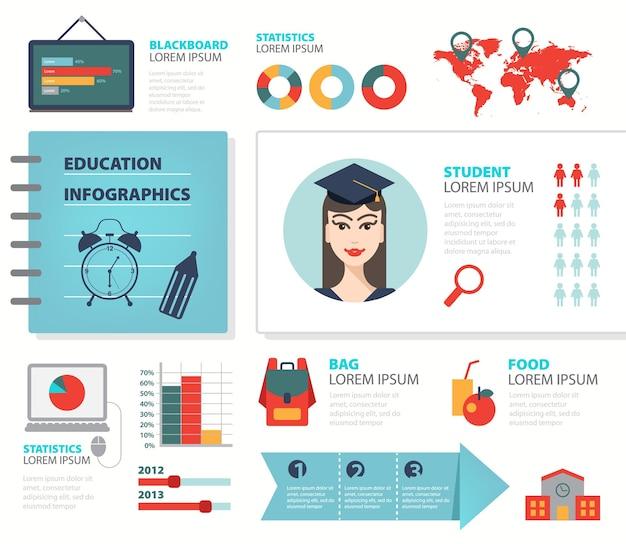 Zestaw Infografik Edukacji Premium Wektorów