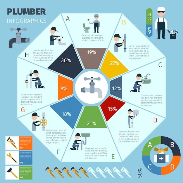 Zestaw infografiki hydraulik Darmowych Wektorów