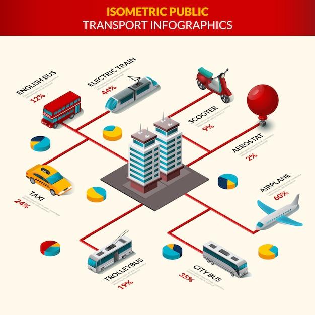 Zestaw infografiki transportu publicznego Darmowych Wektorów