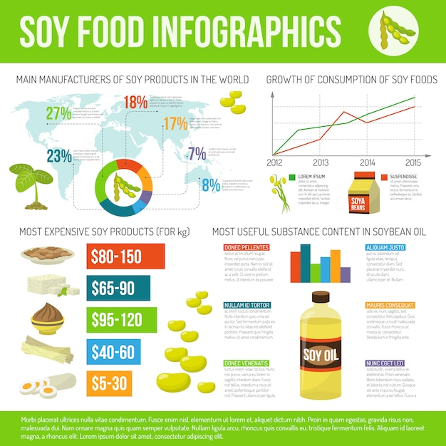 Zestaw infografiki żywności sojowej Darmowych Wektorów