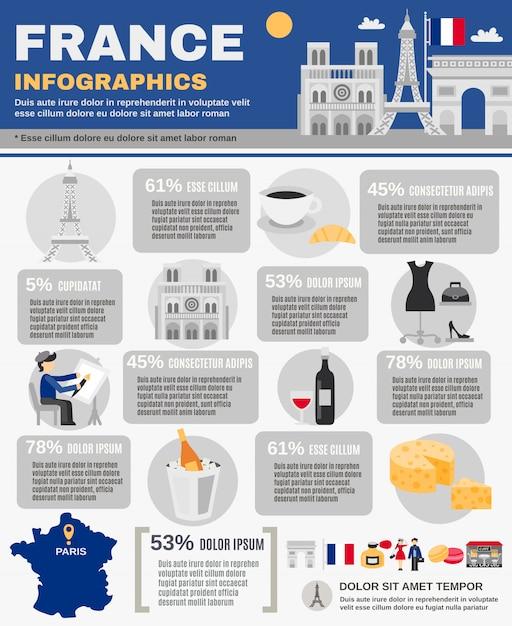 Zestaw infographic francji Darmowych Wektorów