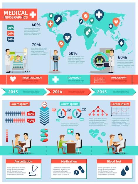 Zestaw medyczny infografiki Darmowych Wektorów