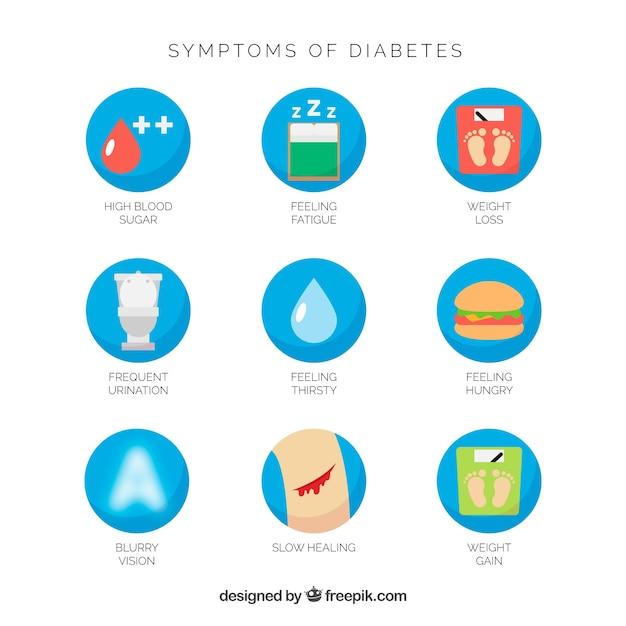 Zestaw Objawów Cukrzycy O Płaskiej Konstrukcji Darmowych Wektorów
