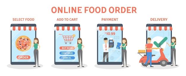 Zestaw Pionowy Instrukcji Dostawy żywności Online. Kolejność Jedzenia W Procesie Internetowym. Dodaj Do Koszyka, Podaj Adres I Czekaj Na Kuriera. Ilustracja Na Białym Tle Płaski Wektor Premium Wektorów