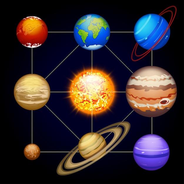 Zestaw Planet Układu Słonecznego Premium Wektorów