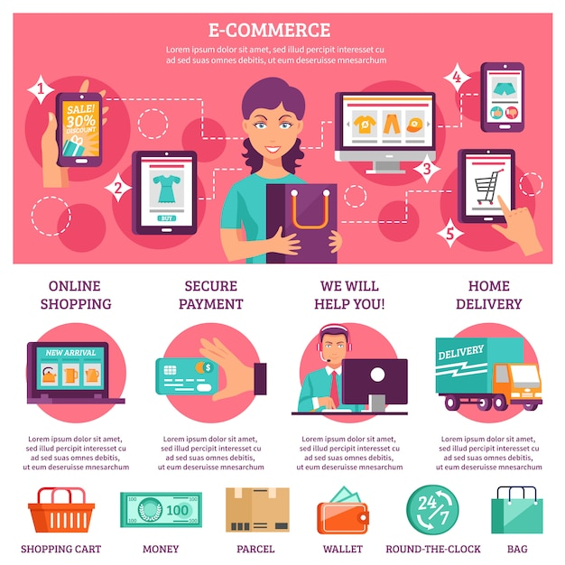 Zestaw plansza e-commerce Darmowych Wektorów