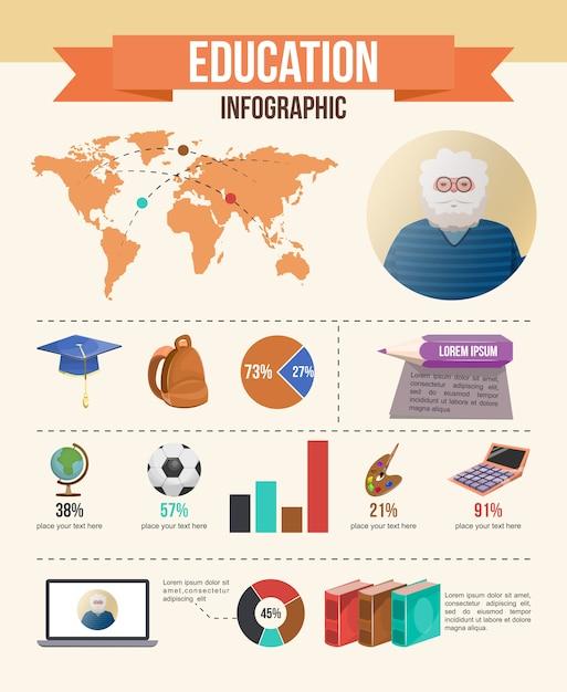 Zestaw Plansza Edukacji Darmowych Wektorów