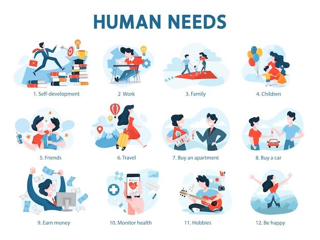 Zestaw Potrzeb Ludzkich. Rozwój Osobisty I Poczucie Własnej Wartości Premium Wektorów