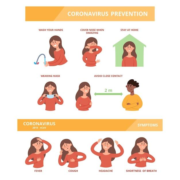Zestaw Różnych Objawów Koronawirusa I Ilustracja Informacji Zapobiegawczych Związanych Z 2019-ncov, Chora Kobieta Kreskówka Na Białym Tle Premium Wektorów