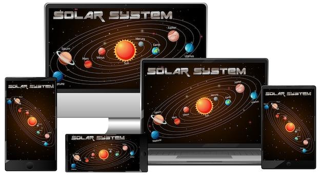 Zestaw Urządzeń Elektronicznych Z Układem Słonecznym Na Ekranie Premium Wektorów