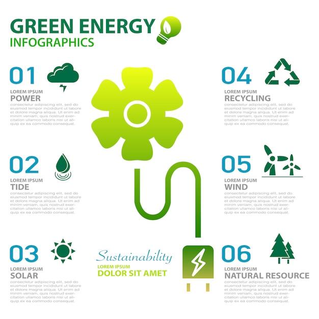 Zielona energia ekologia energia i trwałość koncepcja infografiki Premium Wektorów