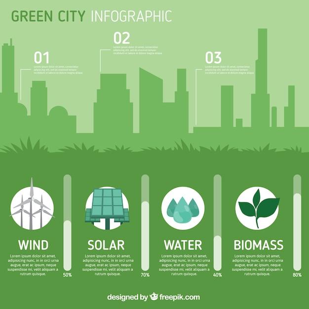 Zielone miasto sylwetka z elementów infographic Darmowych Wektorów