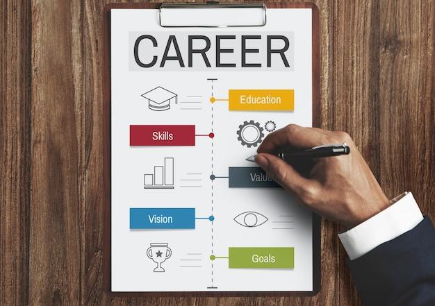 Analiza Kariery Traning Achievement Evaluation Premium Zdjęcia