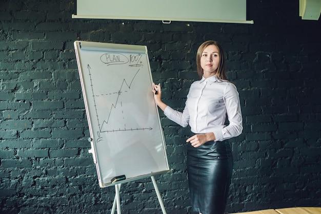 Biznes, Spotkanie I Edukacja - Bizneswoman Z Flipchartem W Biurze Premium Zdjęcia