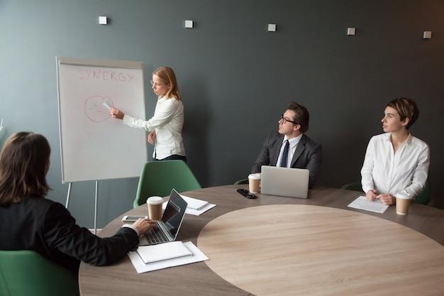 Bizneswoman daje prezentaci przy korporacyjnym drużynowym spotkaniem w nowożytnym biurze Darmowe Zdjęcia